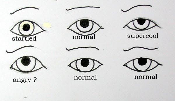 Eye-expressions