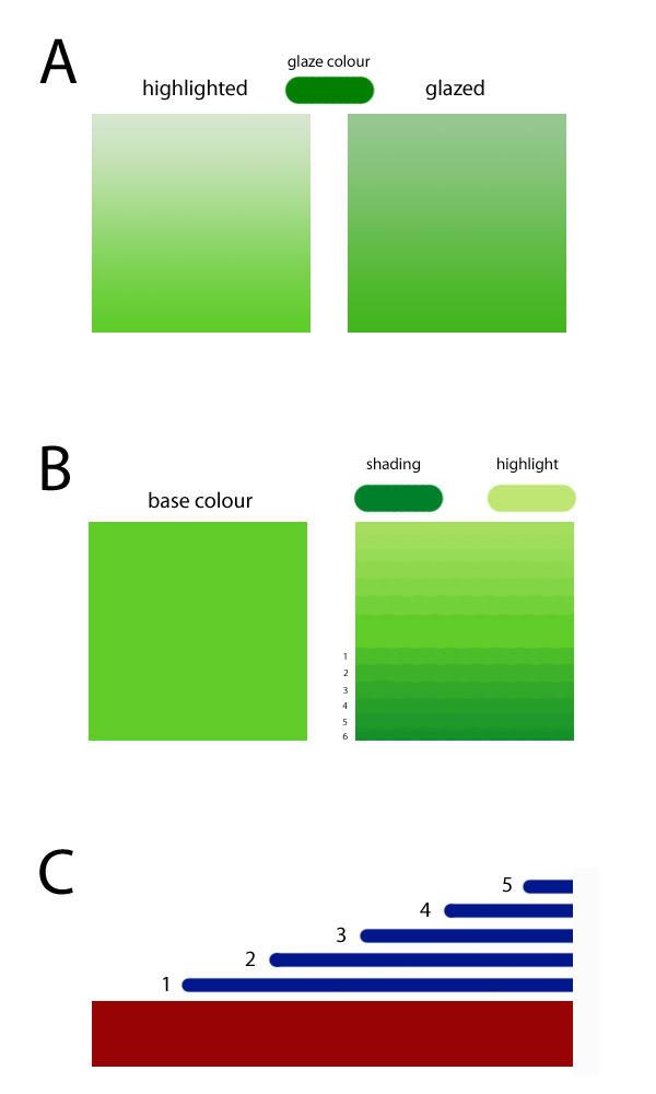 juices_diagram
